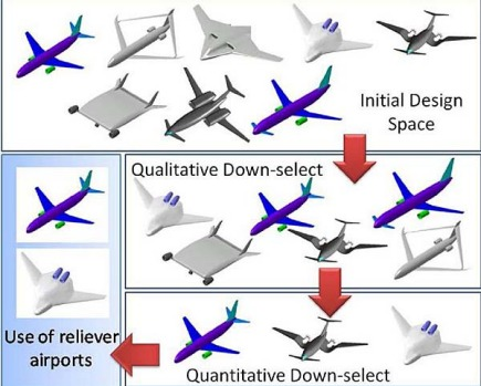 NASA previously invited designs for aircraft that might fly in 2035, with even quieter and more fuel-efficient aims.