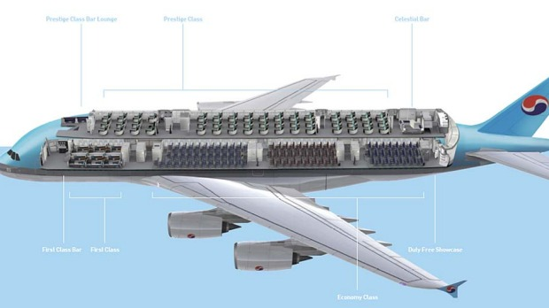 The layout of the Korean Air A380.