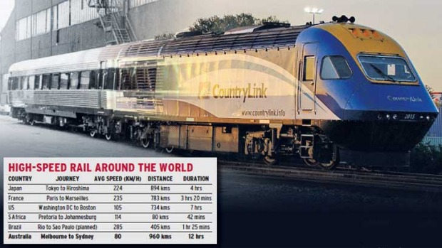 melbourne to sydney train timetable pdf