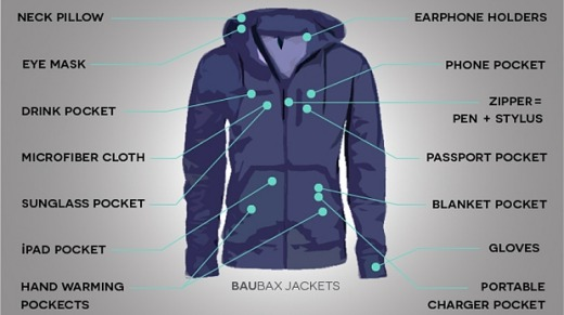The BauBax multi-function jacket includes 15 different built-in features.